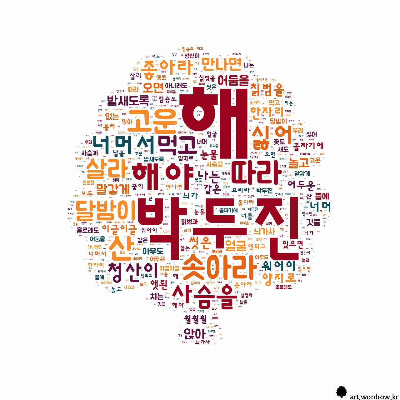 워드 클라우드: 해 [박두진]-62